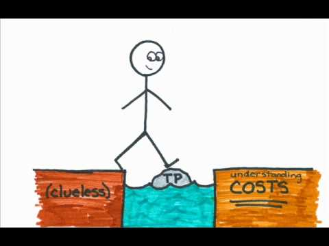 Episode 23: Cost Curves