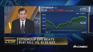 Wells Fargo's Analyst makes the bull case for Citigroup