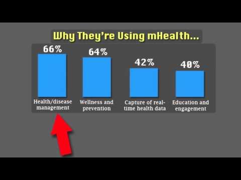 One Minute Metrics: Mobile Health