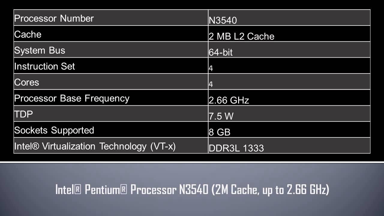 Intel Pentium d Inside Intel® Pentium® Processor