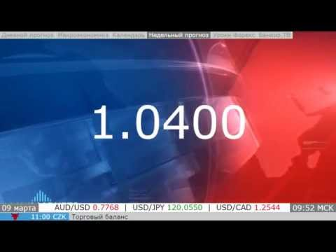 Прогноз форекс рынка на завтра