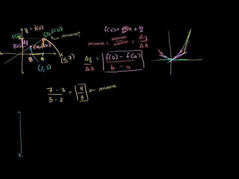 Cálculo: Derivadas 1 (nueva versión HD)