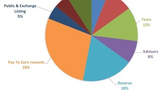 Latest About PAKISTANI KEKRA 1 OIL AND GAS RESERVES || Real Facts || Spoton