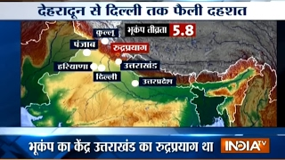 T 20 News   7th February, 2017 ( Part 1 ) - India TV