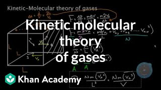 Kinetic molecular theory of gases | Physics | Khan Academy
