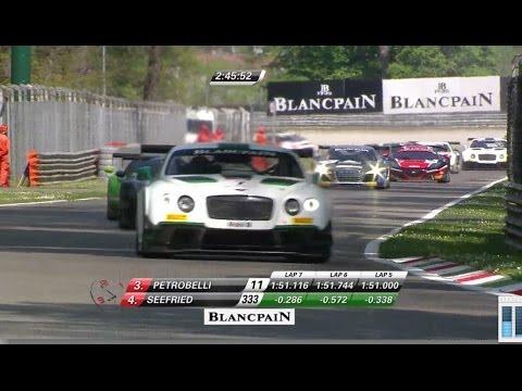 Blancpain Endurance Series - Main Race - Stream HD