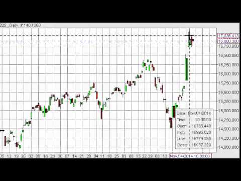Nikkei Technical Analysis for November 10, 2014 by FXEmpire.com