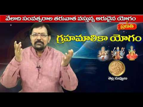 After 10,000 years Rear Graha Malika Yoga in 2017 - Introduction with Tantra Remedy thumbnail