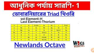 Modern Periodic Table|| Part-1|| Railway exam General Scienece Class|| WBCS PORTAL