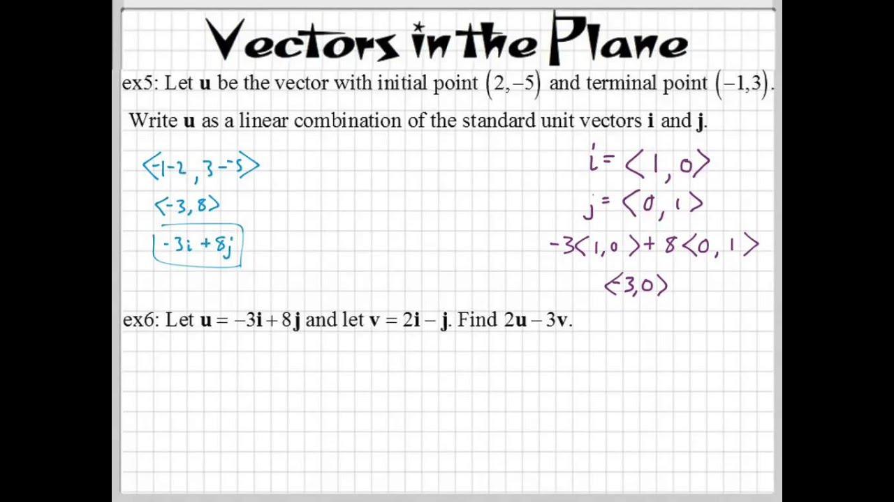 Vectors  Precalculus  Math  Khan Academy