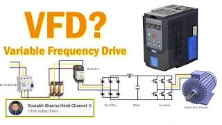 What is VFD? (variable Frequency Drive) Hindi
