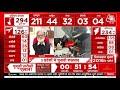 Breaking: Mamata ने किया दिहाड़ी मजदूरों की मजदूरी का ऐलान , बंगाल के लगभग 56 हजार मजदूरों को फायदा