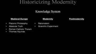 Cultural Theory: Paradigms of Knowledge Production