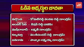 Telangana District Wise Defeat Candidate List | Telangana Congress | TRS | BJP