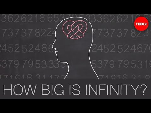 Thumbnail of video How Big Is Infinity?