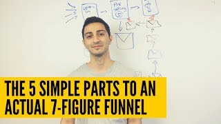The 5 Simple Parts to an Actual 7-Figure Funnel