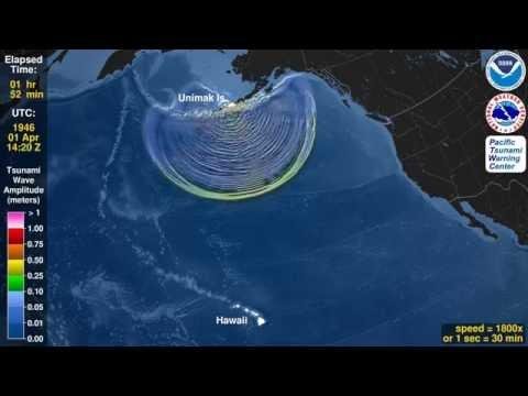 Tsunami Animation: Unimak Island, Aleutian Islands, 1946 (rotating globe)