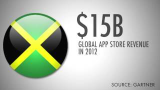 Apple and Google Create Massive App Economy