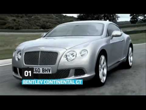 Top Money: Djibril Cissé Car Collection
