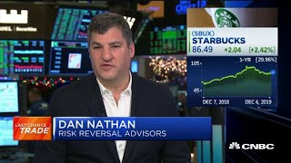 Dan Nathan breaks down why Starbucks is his Last Chance Trade