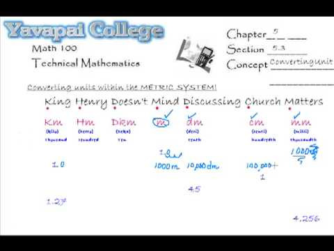 Easy Metric to Metric Conversions - YouTube
