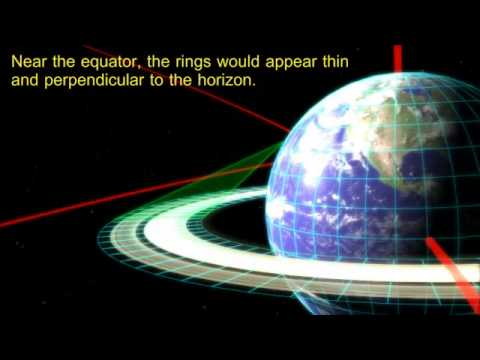 THE RINGS OF THE EARTH , 3DS Max Animation Video