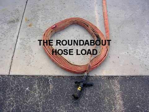 Carmel Roundabout Hose Load.......