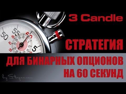 Стратегия 3 Candle для бинарных опционов на 60 секунд
