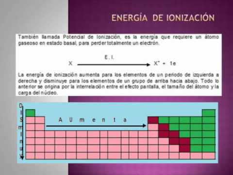 Tabla peridica energia de ionizacin namathis urtaz Images