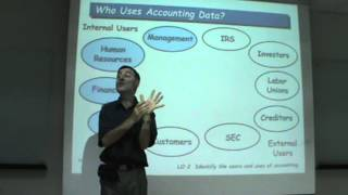 Principles of Accounting - Lecture 01a