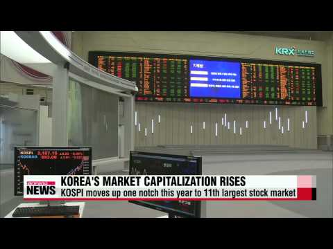 Korea′s stock market moves up to 11th in world rankings   한국 증시 시가총액 세계 11위진입