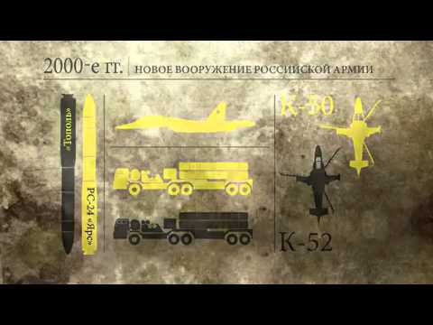 Что ждет российскую армию   Восстание против США!
