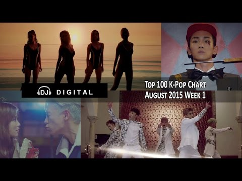 Top 100 K-Pop Songs Chart for August 2015 Week 1