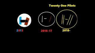 heathens by twenty one pilots// day 2