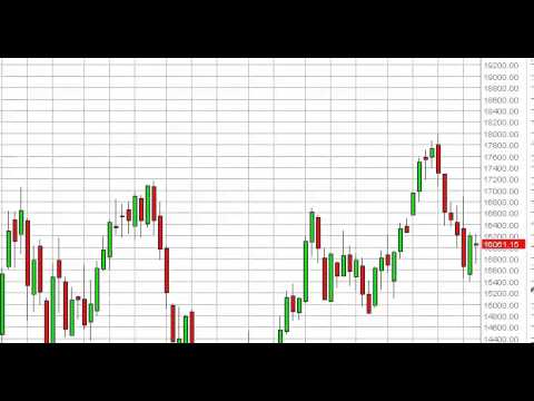FTSE MIB Index forecast for the week of March 18, 2013, Technical Analysis