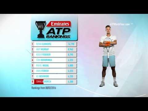 Emirates ATP Rankings 8 February 2016