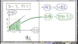 高校物理解説講義:「物体の運動」講義14