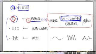 高校物理解説講義:「音波の基本」講義3