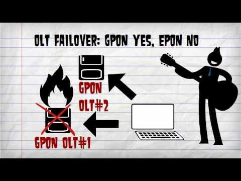 EPON the big lie-- Created using PowToon.