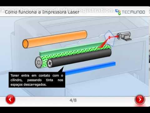 Como funciona uma impressora a laser    vT