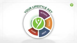 Mengenal Program BodyKey by NUTRILITE
