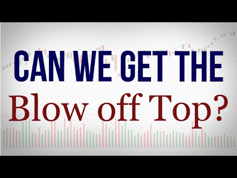 Episode #616 Will the S&P500 see a blow off top in 2015?