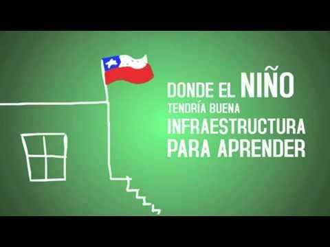 Formato Kirius XlX .Chile-Colombía.Educación  Gratuita y de Calidad‼