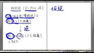 高校物理解説講義:「物質波」講義1