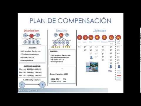 NU SKIN Plan de Compensacion básico en español