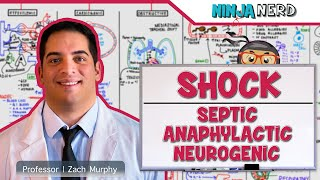 Types of Shock | Septic, Anaphylactic, & Neurogenic Shock | Part 2