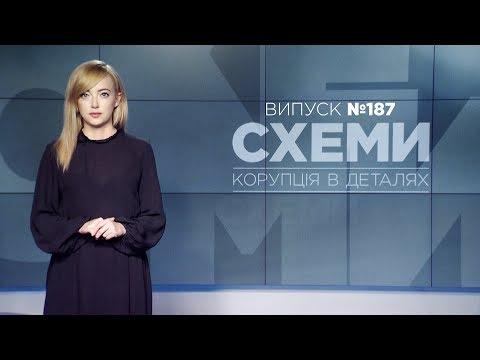 Справа Седлецької і ГПУ | Народні депутати проти АРМА: 56 бунтівників | СХЕМИ №187