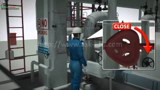 Pump Changeover - Standard Operating Procedure for Machine