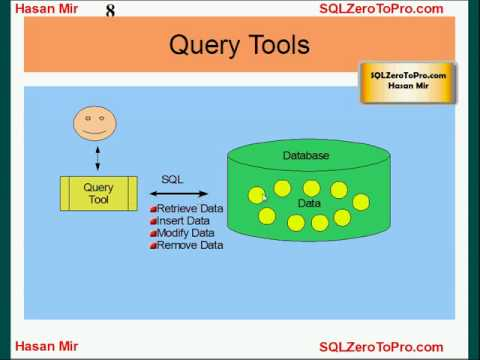 Introduction to SQL - SQL LESSON 1