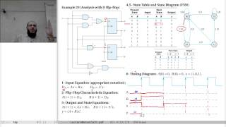 05-b Synchronous Sequential Logic: analysis